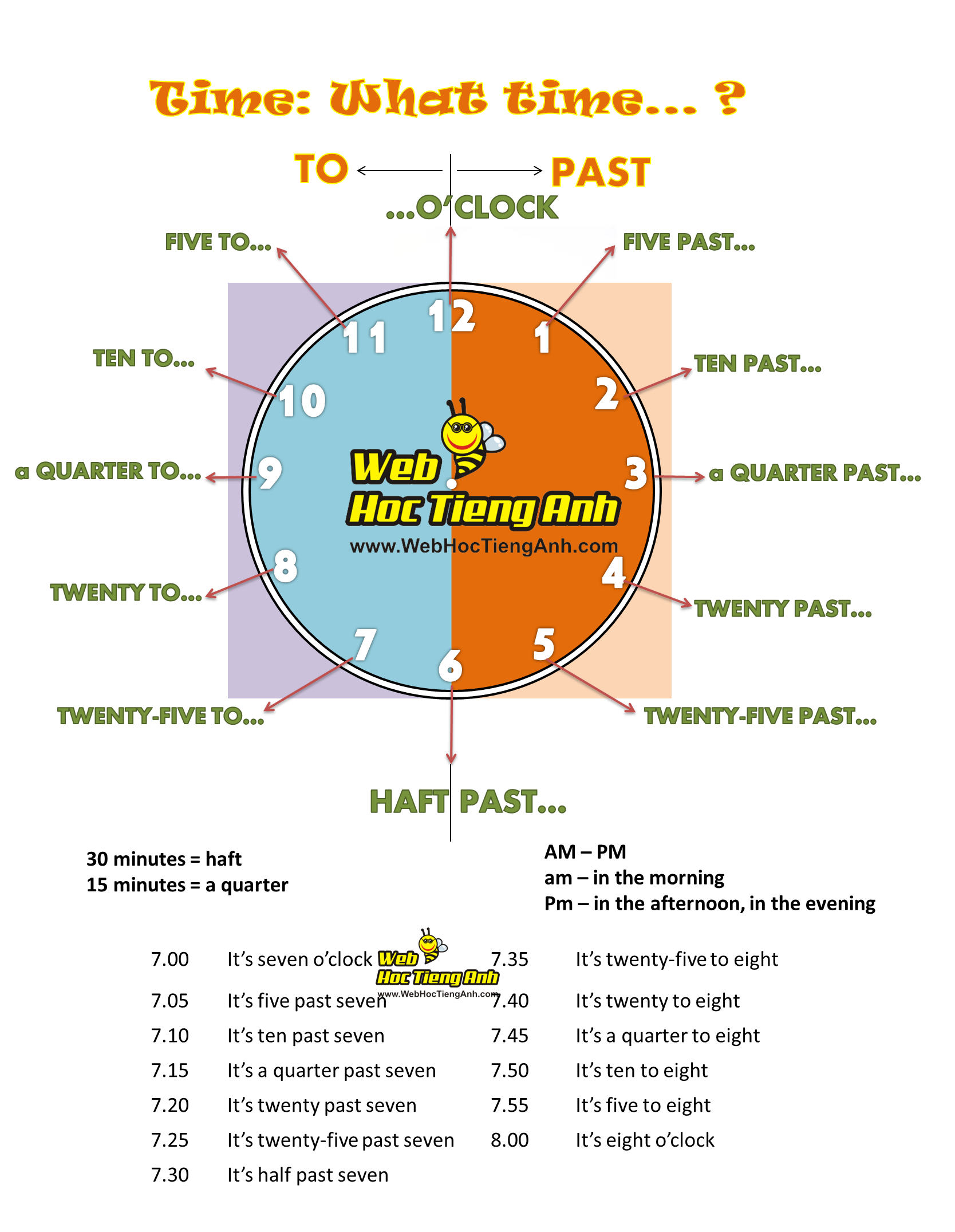 Infographic Ngữ pháp tiếng anh lớp 6 Unit 4