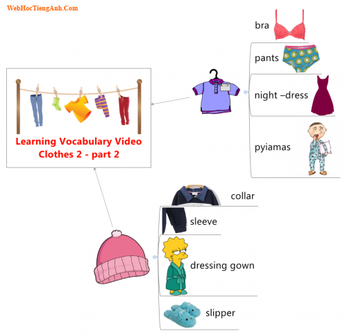 Learning Vocabulary Video: Clothes 2