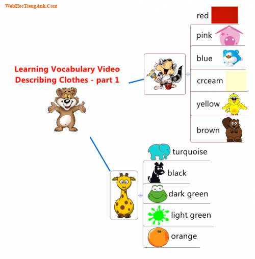 Learning Vocabulary Video: Describing Clothes